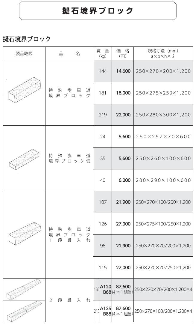 擬石ブロック 外形寸法 1