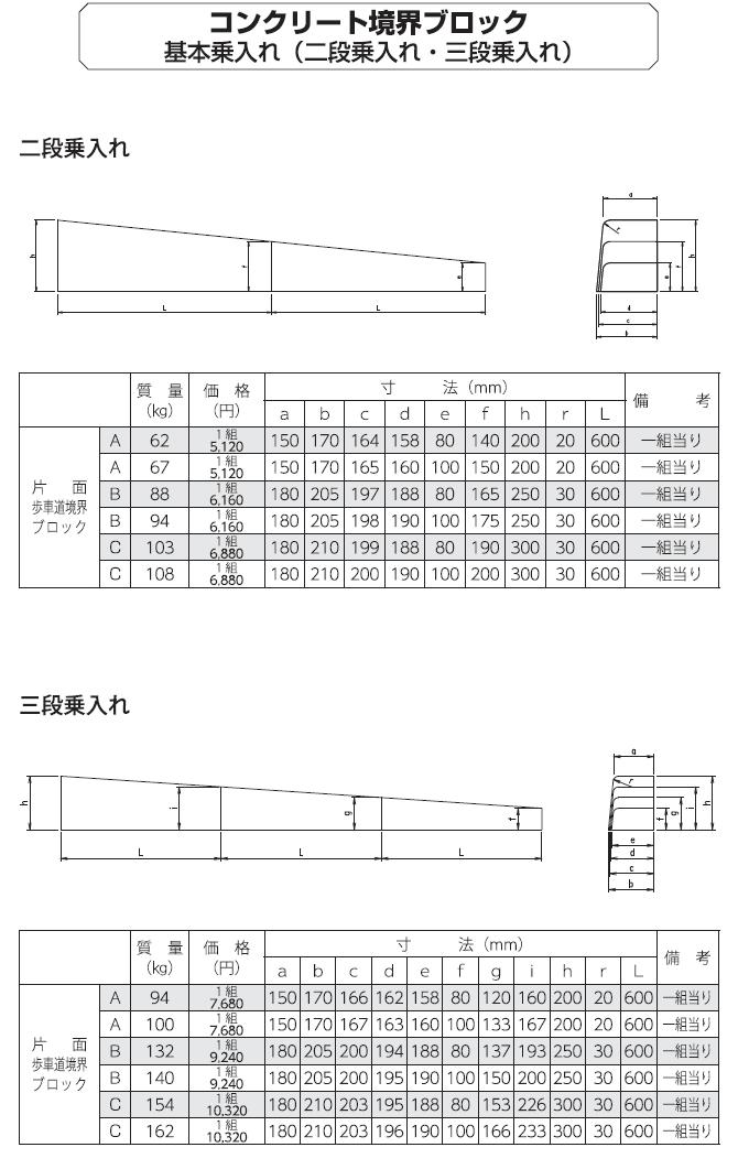 道路用一般製品|コンクリート境界ブロック 外形寸法 5