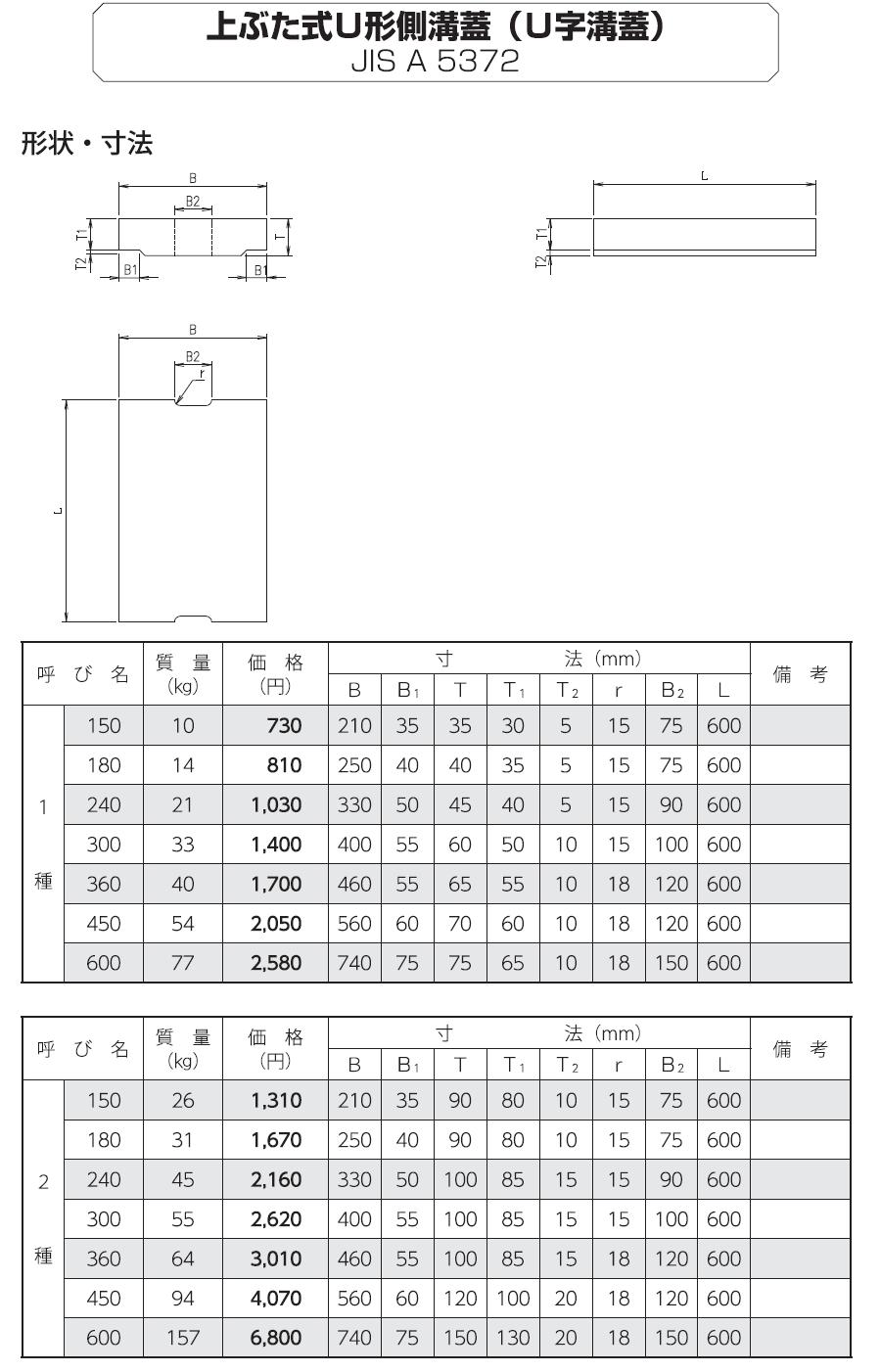道路用一般側溝|上ぶた式U形側溝(U字溝)<JIS規格> 外形寸法 1