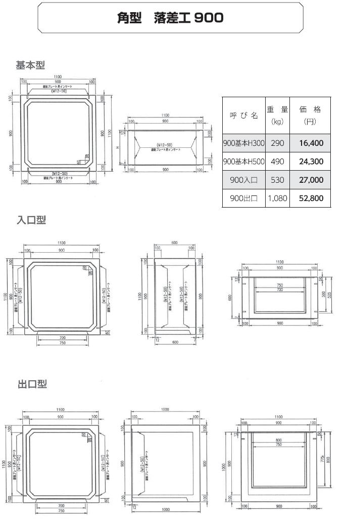 水路用製品・フリューム製品|角型落差工 外形寸法 1