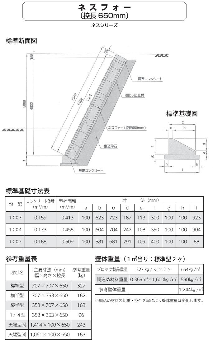 環境ブロック|ネオシリーズ 外形寸法 6