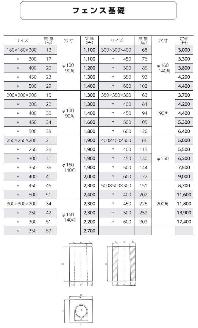 オリジナル製品|フェンス基礎 外形寸法 0