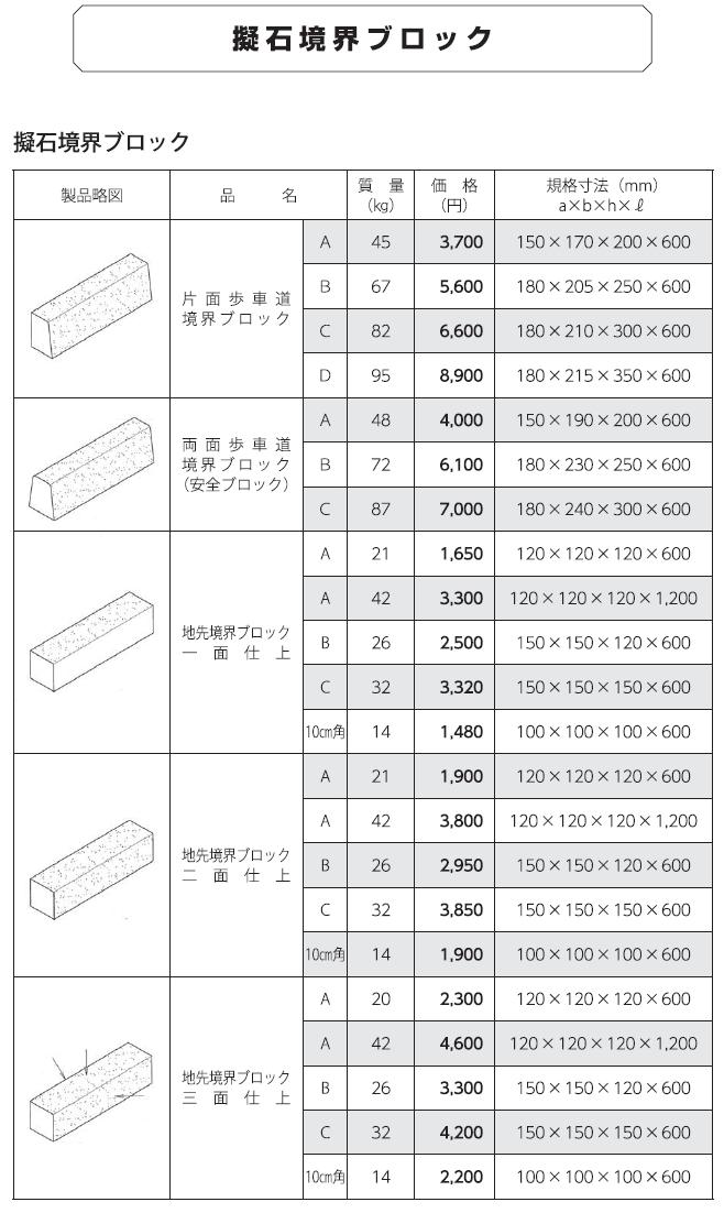 擬石ブロック 外形寸法 0