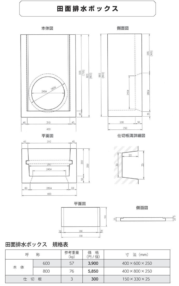 水路用製品・フリューム製品|田面排水ボックス 外形寸法 0