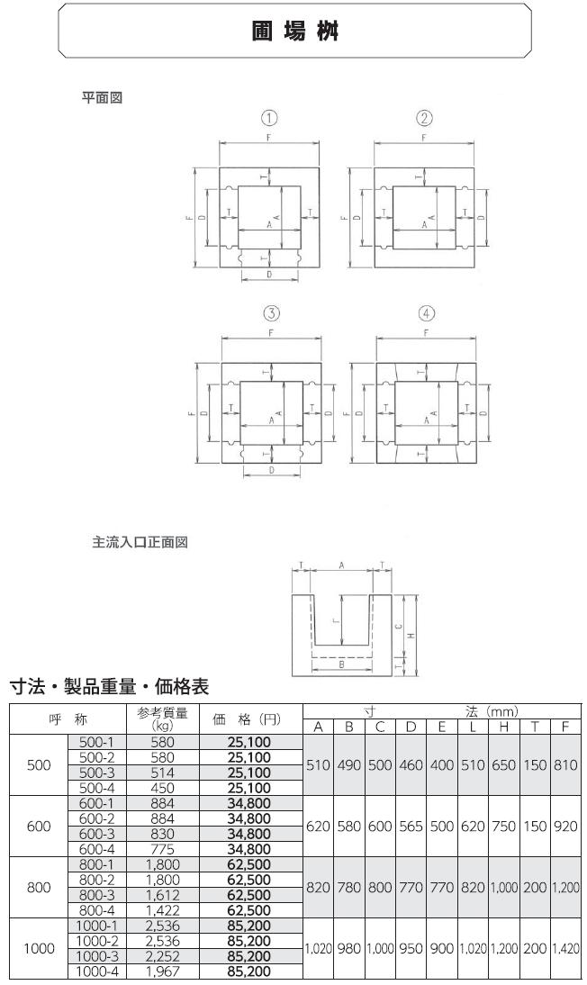 水路用製品・フリューム製品|圃場桝 外形寸法 0