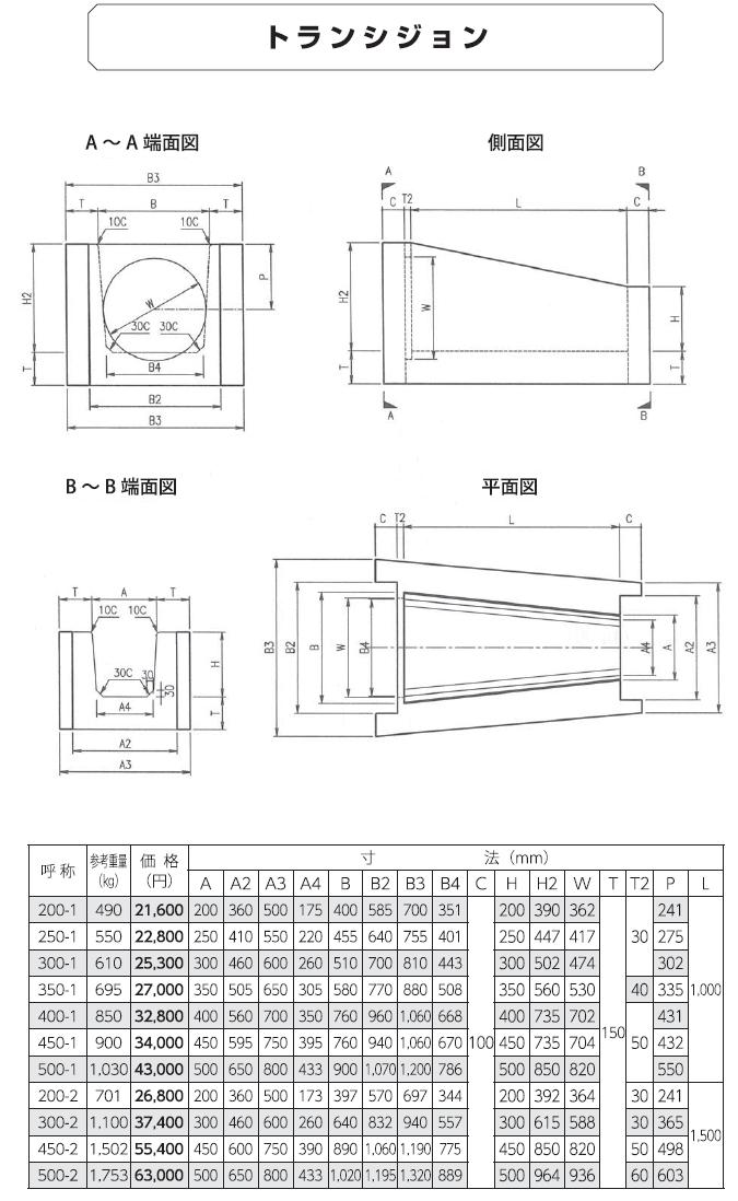 水路用製品・フリューム製品|トランジション 外形寸法 0