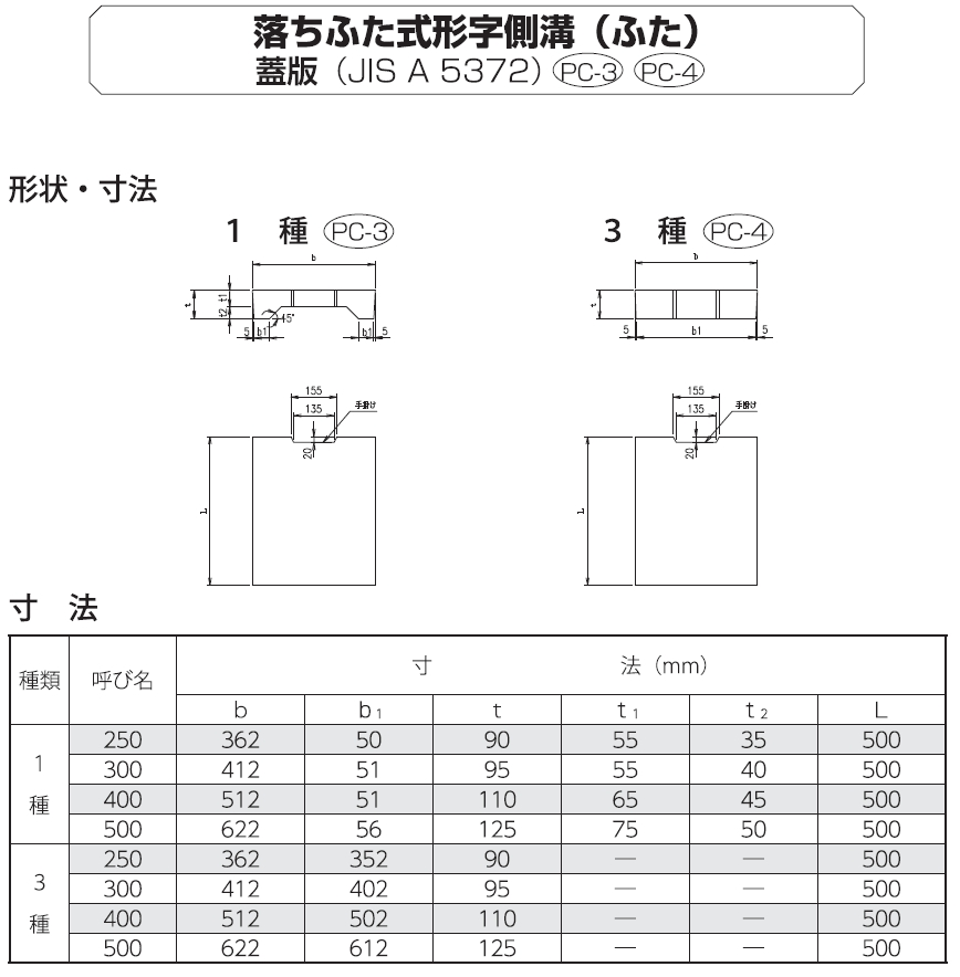 道路用一般製品|落ふた式U形側溝・蓋版 外形寸法 0