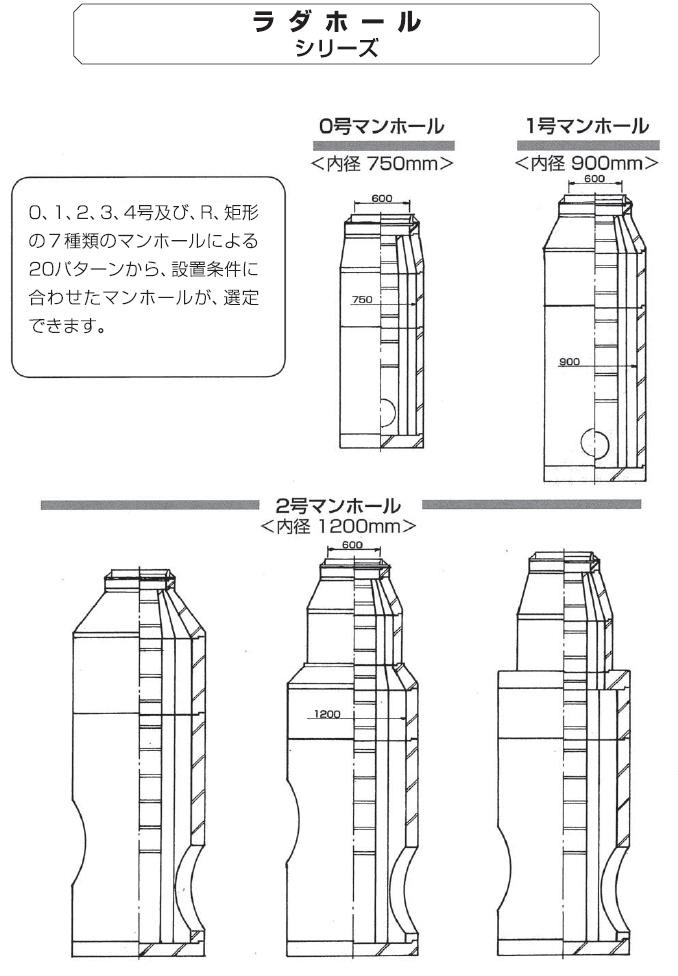 マンホール|ラダホール 外形寸法 0