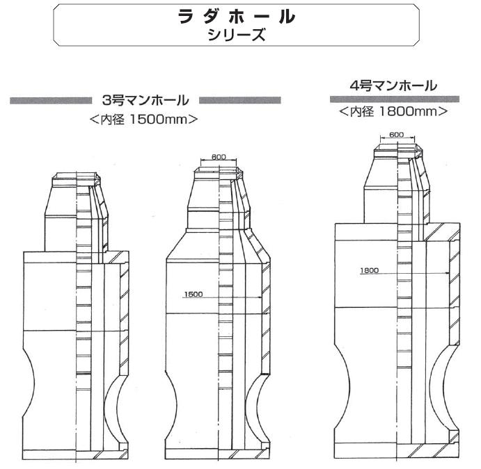 マンホール|ラダホール 0号人孔 外形寸法 1