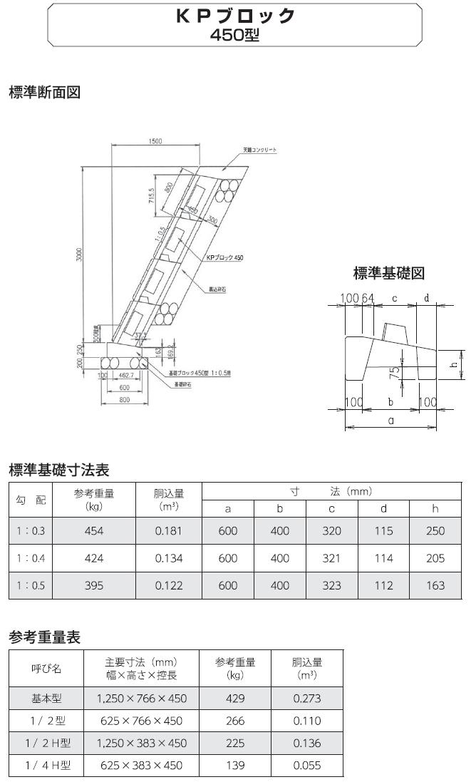環境ブロック|KPブロック 外形寸法 2