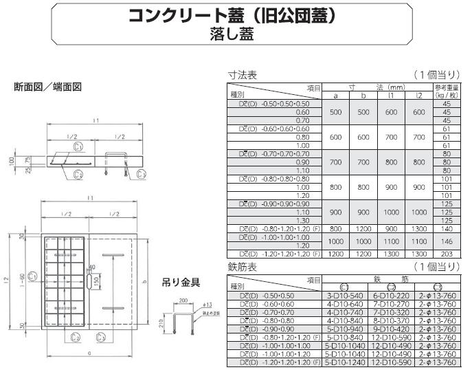 オリジナル製品|コンクリート蓋(旧公団型) 外形寸法 0