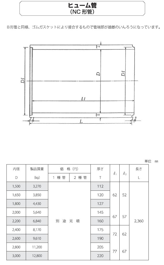 ヒューム管|ヒューム管 外形寸法 1
