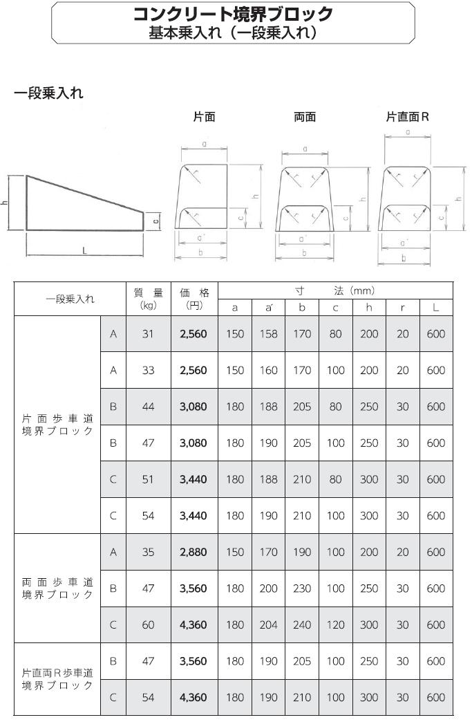 道路用一般製品|コンクリート境界ブロック 外形寸法 4