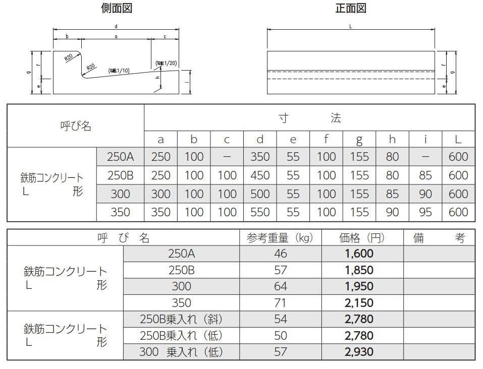 道路用一般側溝|鉄L (鉄筋コンクリートL形) 外形寸法 0