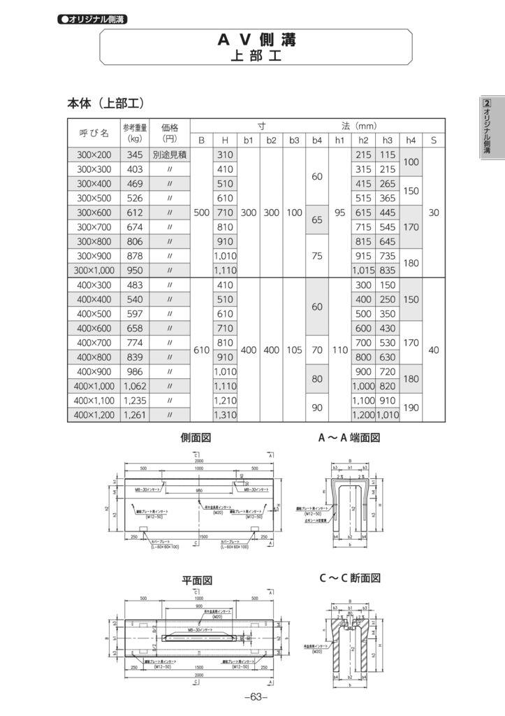 オリジナル側溝 AV側溝 外形寸法 0