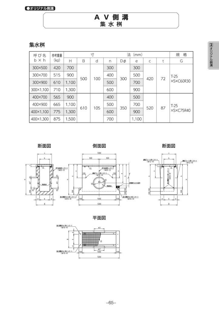 オリジナル側溝 AV側溝 外形寸法 2
