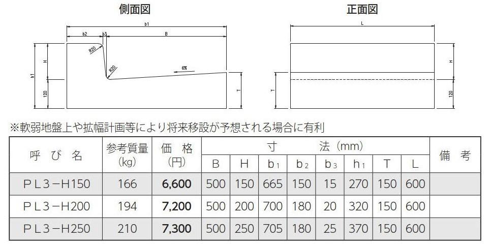 道路用一般側溝|特殊鉄筋コンクリートL形<国土交通省・PL3型> 外形寸法 0