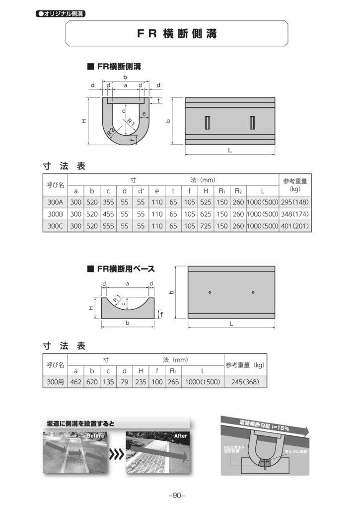 オリジナル側溝 BC側溝FR横断側溝 外形寸法 0
