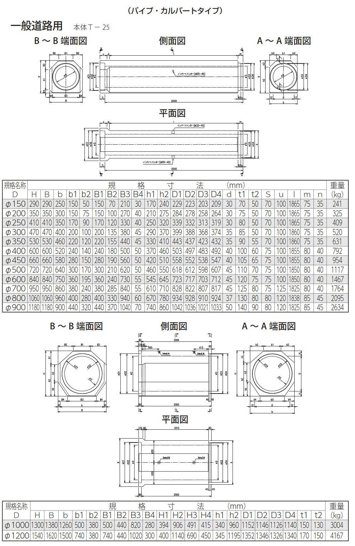 オリジナル側溝|重圧管(OLU) 外形寸法 0