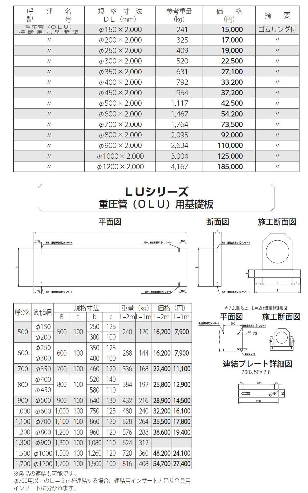 オリジナル側溝|重圧管(OLU) 外形寸法 1