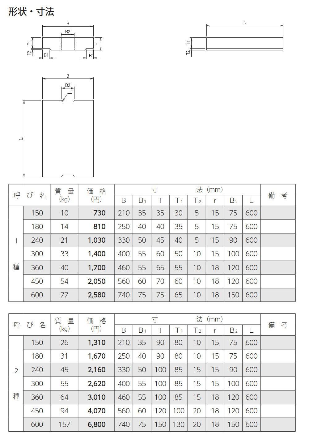 道路用一般側溝|上ぶた式U形側溝(U字溝)<JIS A 5372> 外形寸法 1