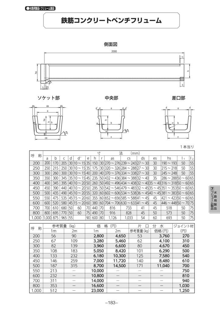 水路用製品・フリューム製品|ベンチフリューム 外形寸法 0