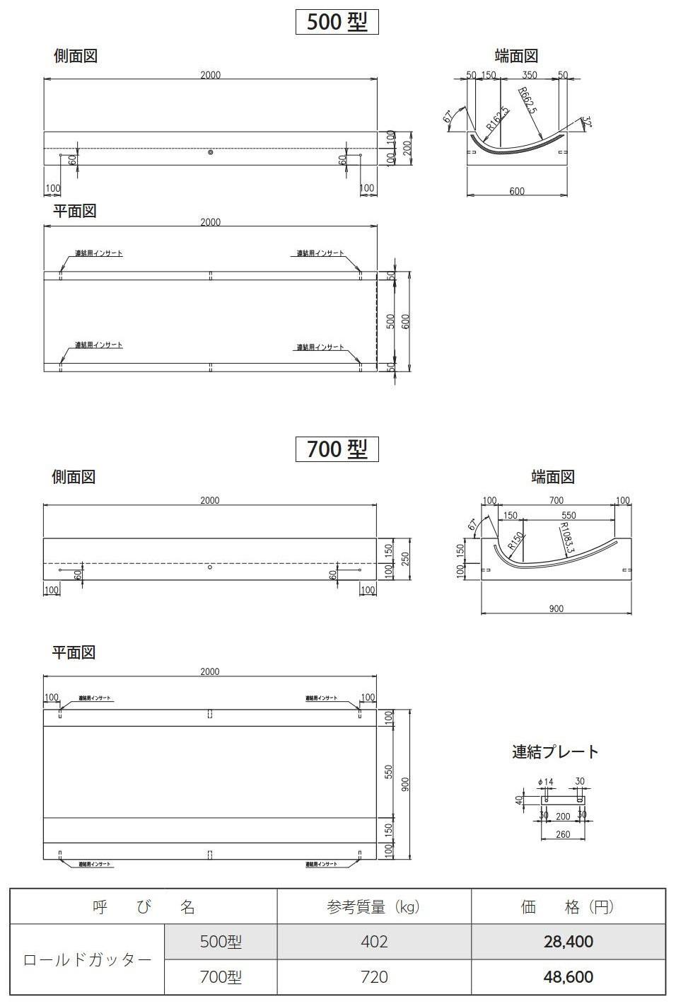 道路用一般側溝|ロールドガッター 外形寸法 0