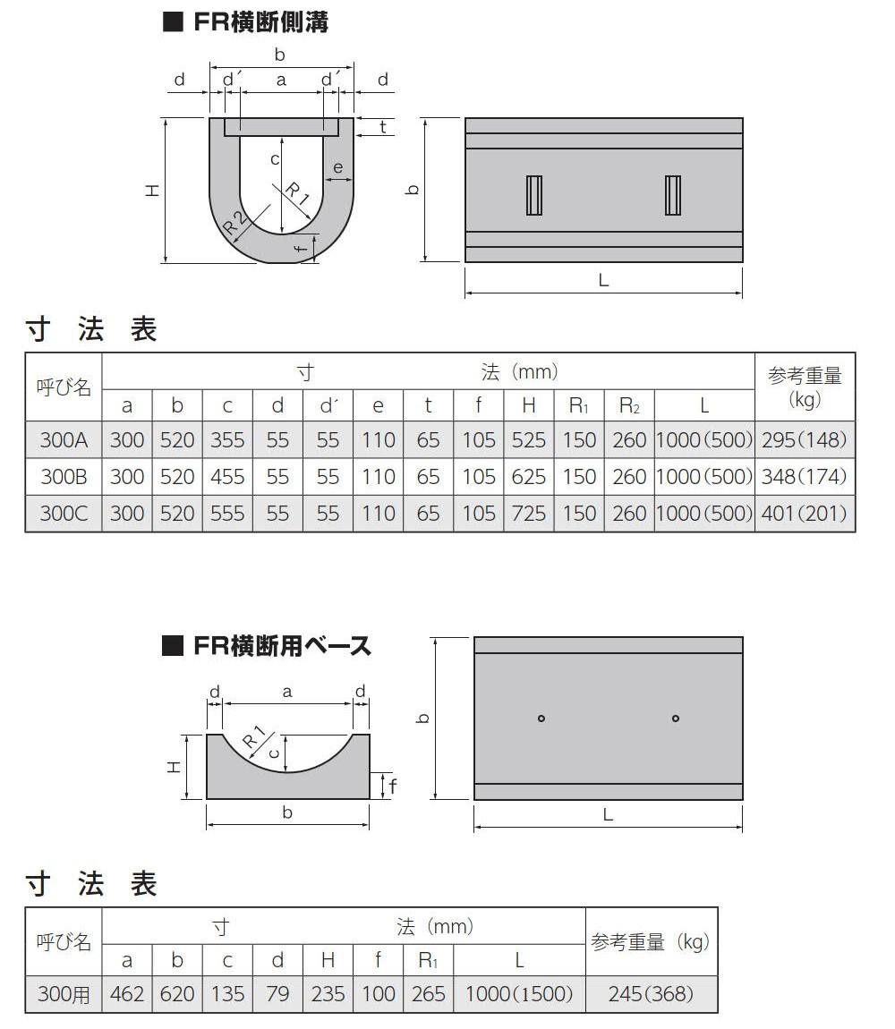 オリジナル側溝|FR横断側溝 外形寸法 0