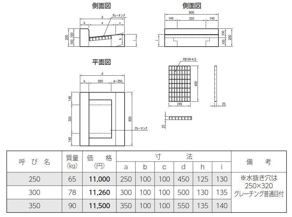 道路用一般側溝|集水用特殊鉄L 外形寸法 0