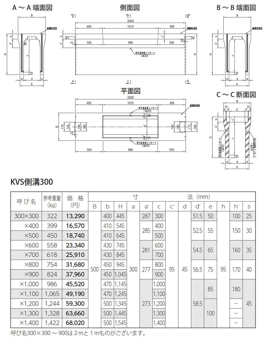 オリジナル側溝|自由勾配側溝(KVS側溝)縦断 外形寸法 0