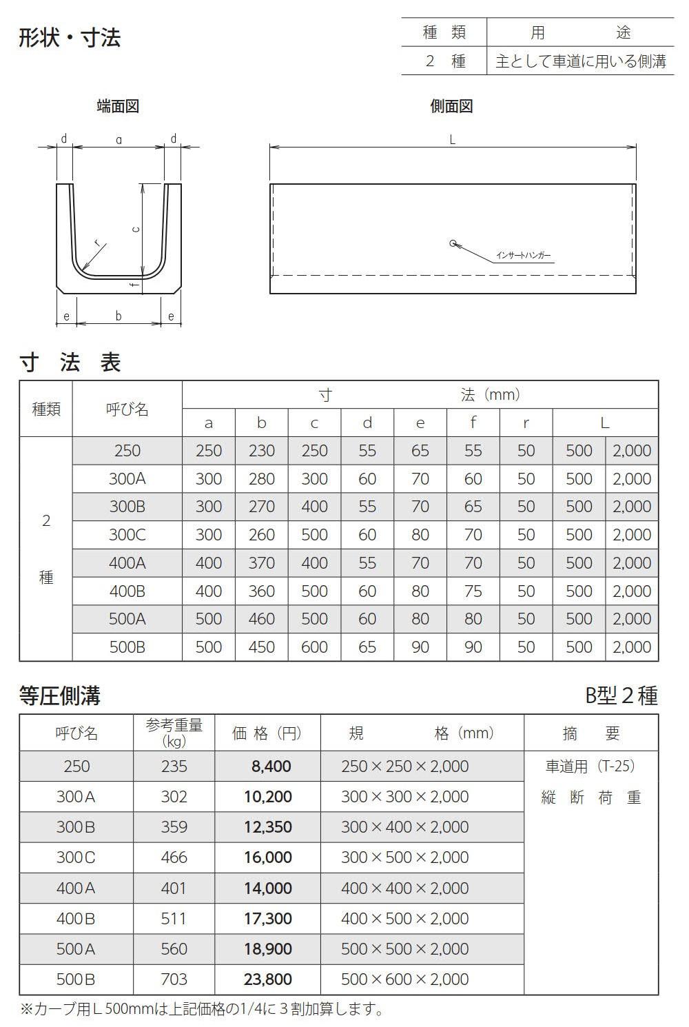 道路用一般側溝|道路用側溝(B型) 外形寸法 1