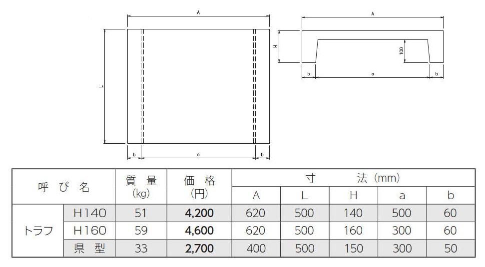 道路用一般側溝|トラフ(暗渠蓋) 外形寸法 0