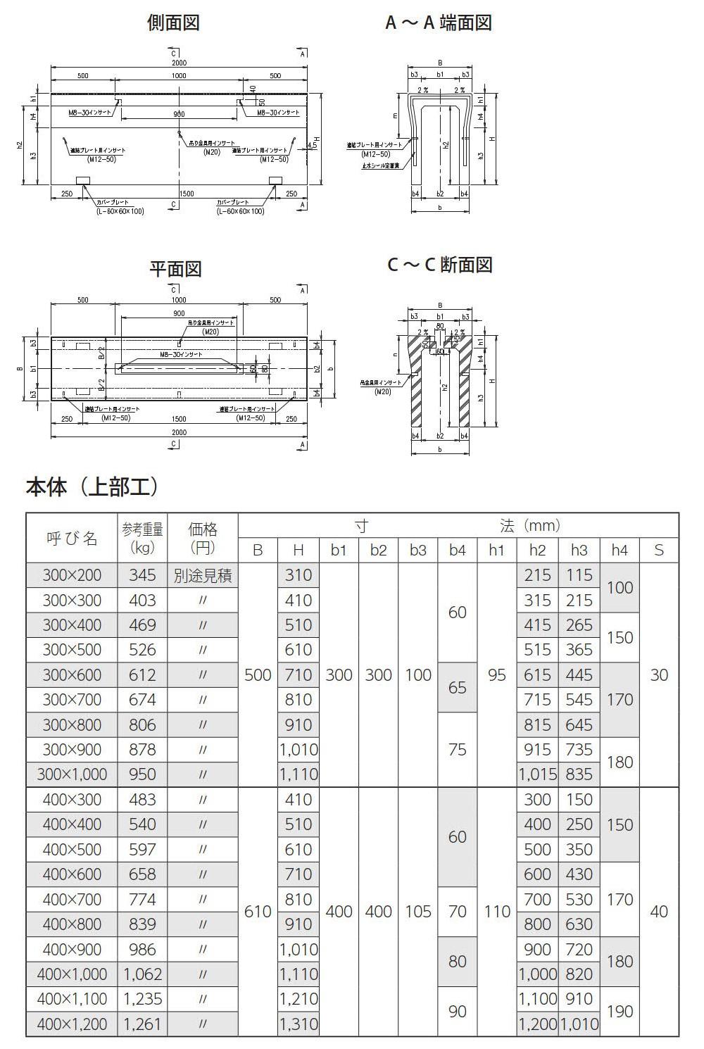 オリジナル側溝|AV側溝 外形寸法 0
