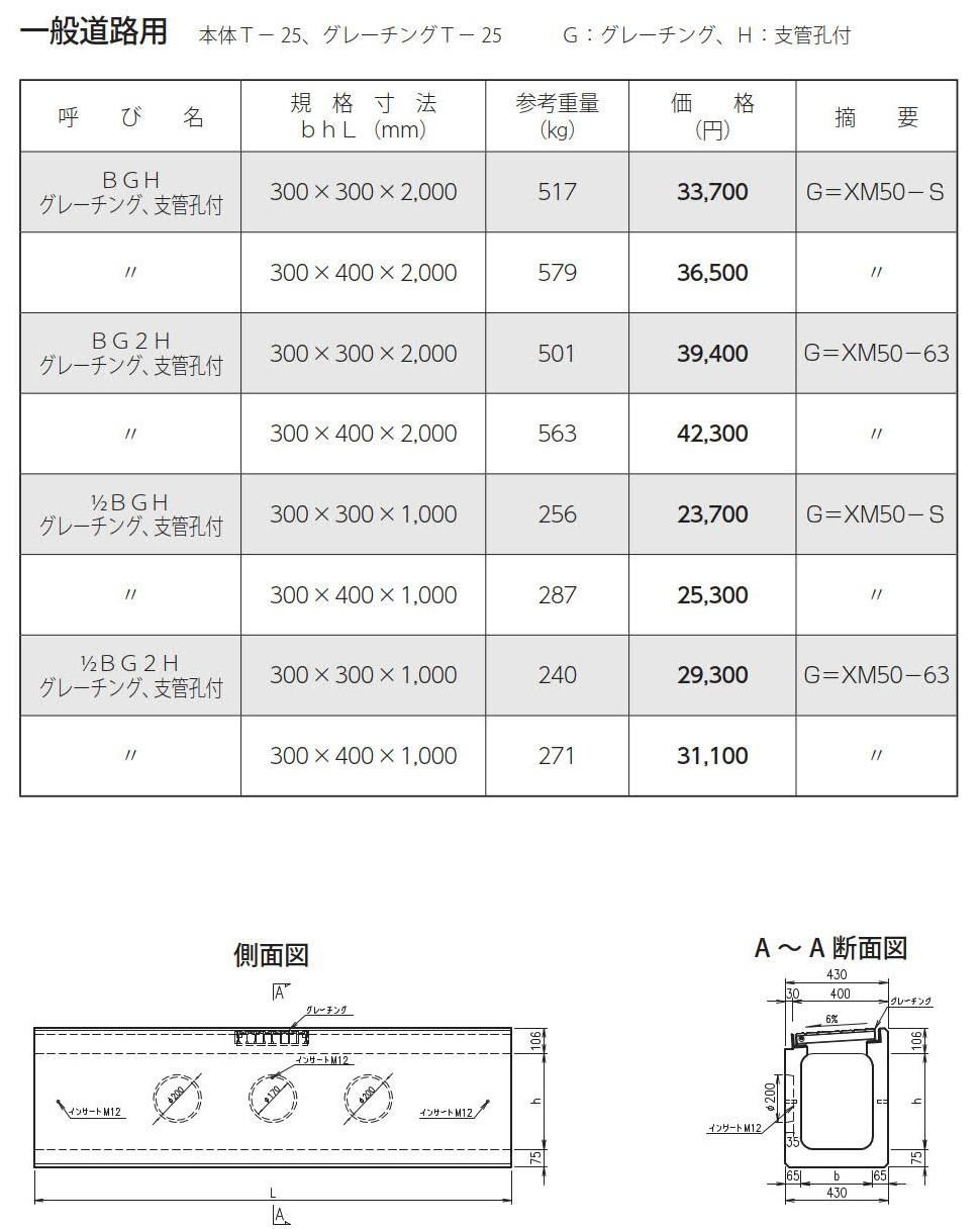 オリジナル側溝|LUシリーズ B型・SF型、境界ブロック 外形寸法 1