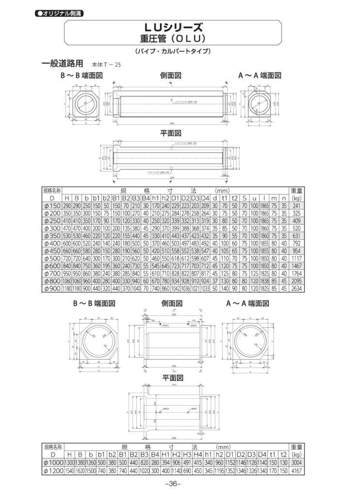オリジナル側溝 重圧管(OLU) 外形寸法 0