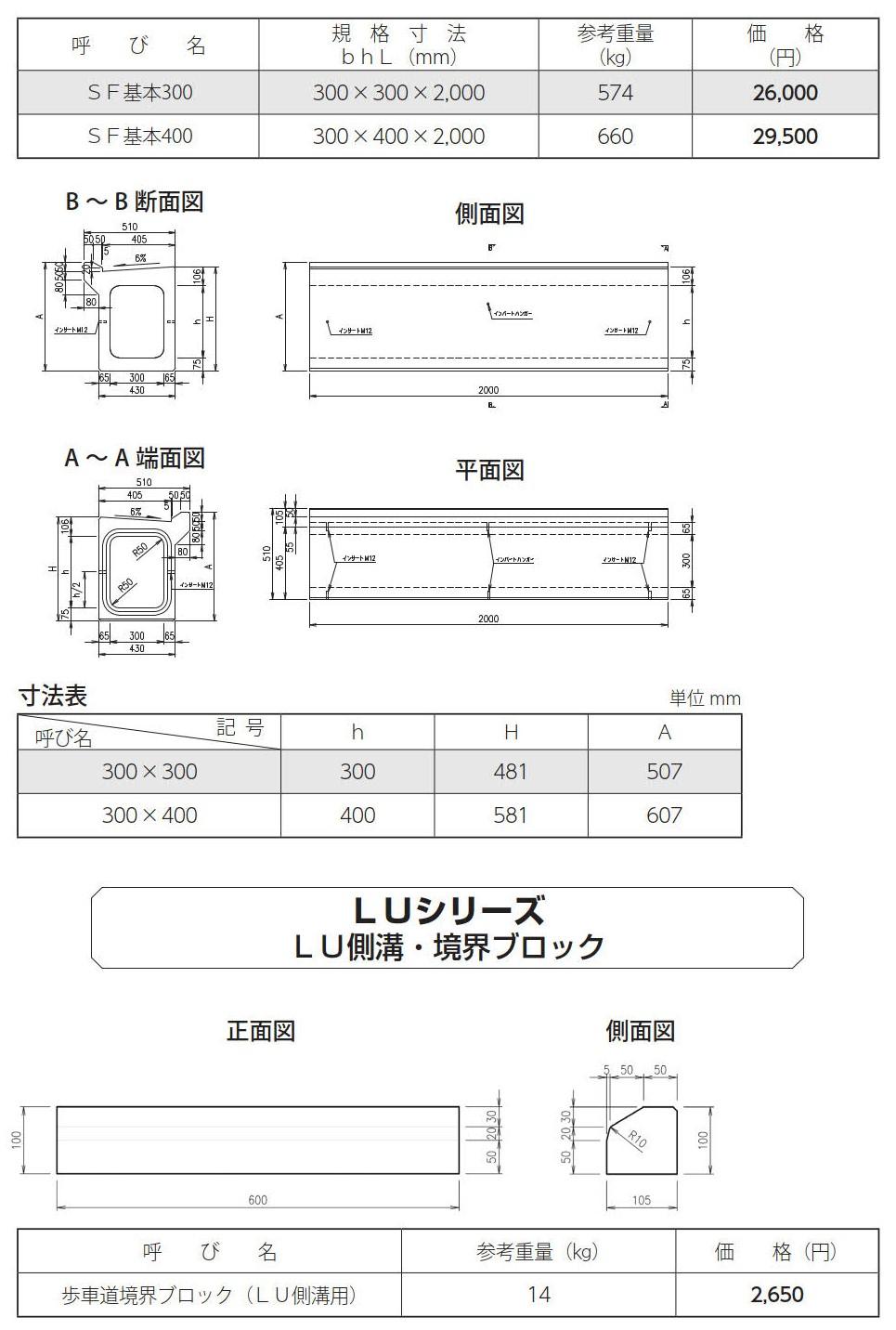 オリジナル側溝|LUシリーズ B型・SF型、境界ブロック 外形寸法 3