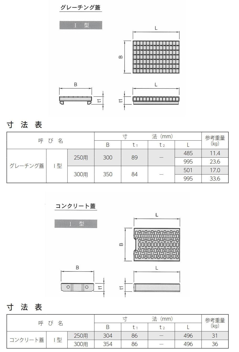 オリジナル側溝|エコノミー側溝(NETIS登録製品) 外形寸法 2