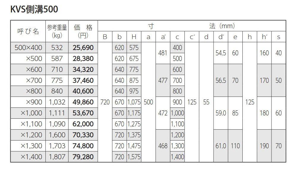 オリジナル側溝|自由勾配側溝(KVS側溝)縦断 外形寸法 2