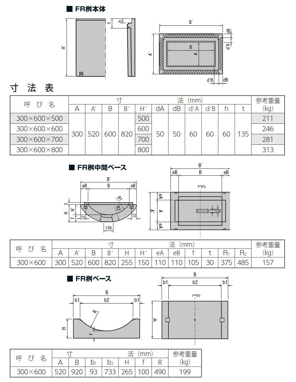オリジナル側溝|FR横断側溝 外形寸法 1