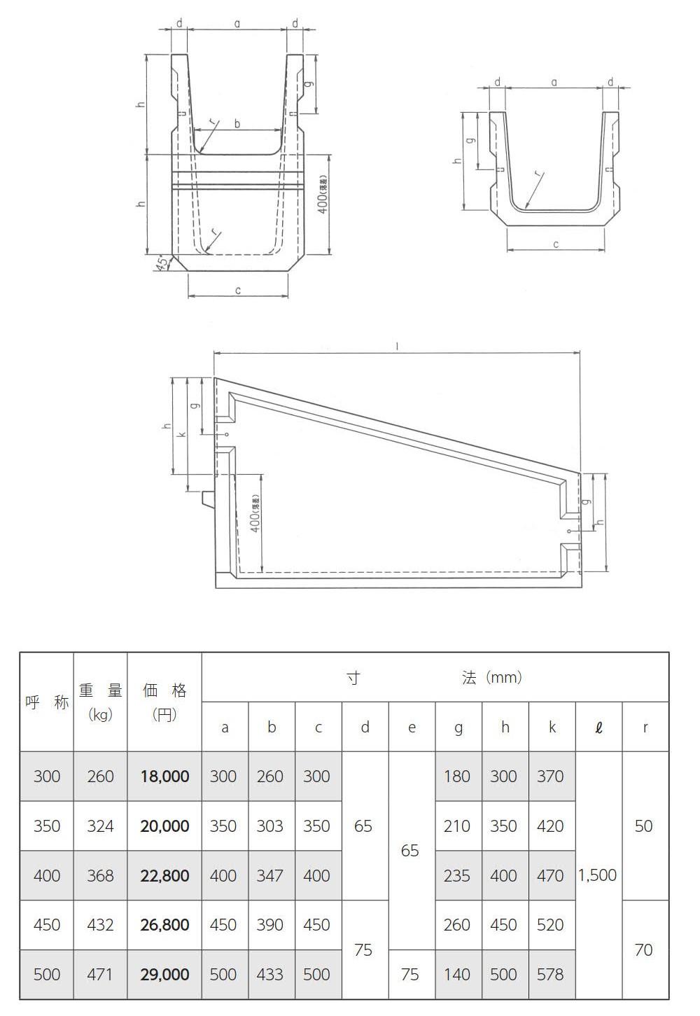 水路用製品・フリューム製品|角フリューム落差工 外形寸法 0