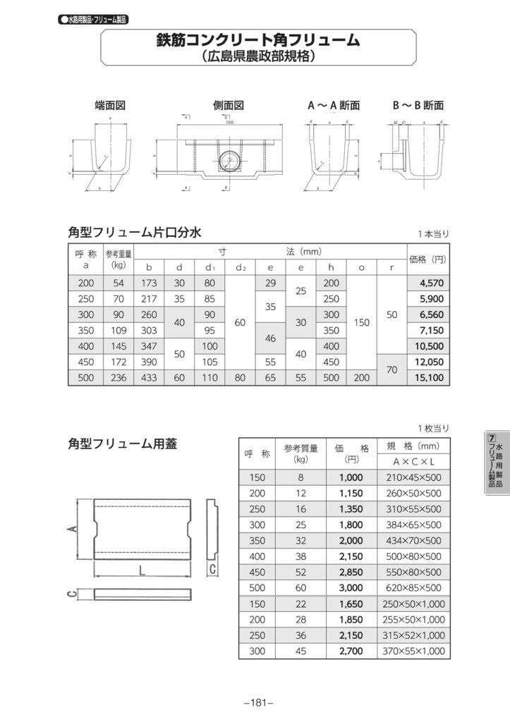 水路用製品・フリューム製品|角フリューム 外形寸法 1