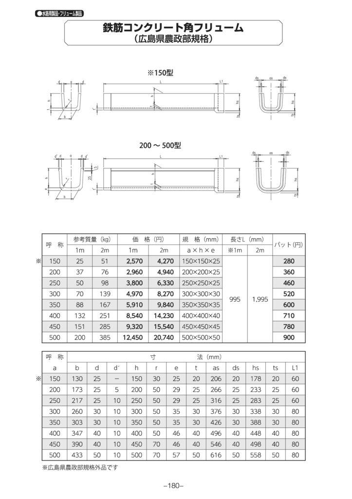 水路用製品・フリューム製品|角フリューム 外形寸法 0