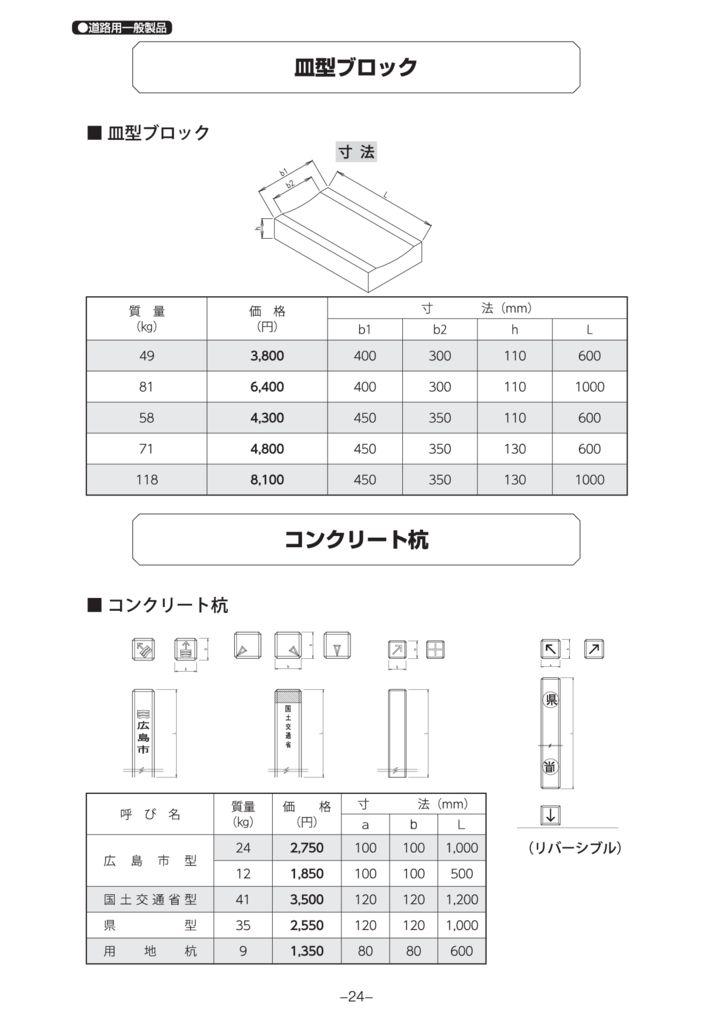 道路用一般側溝 皿型ブロック 外形寸法 0