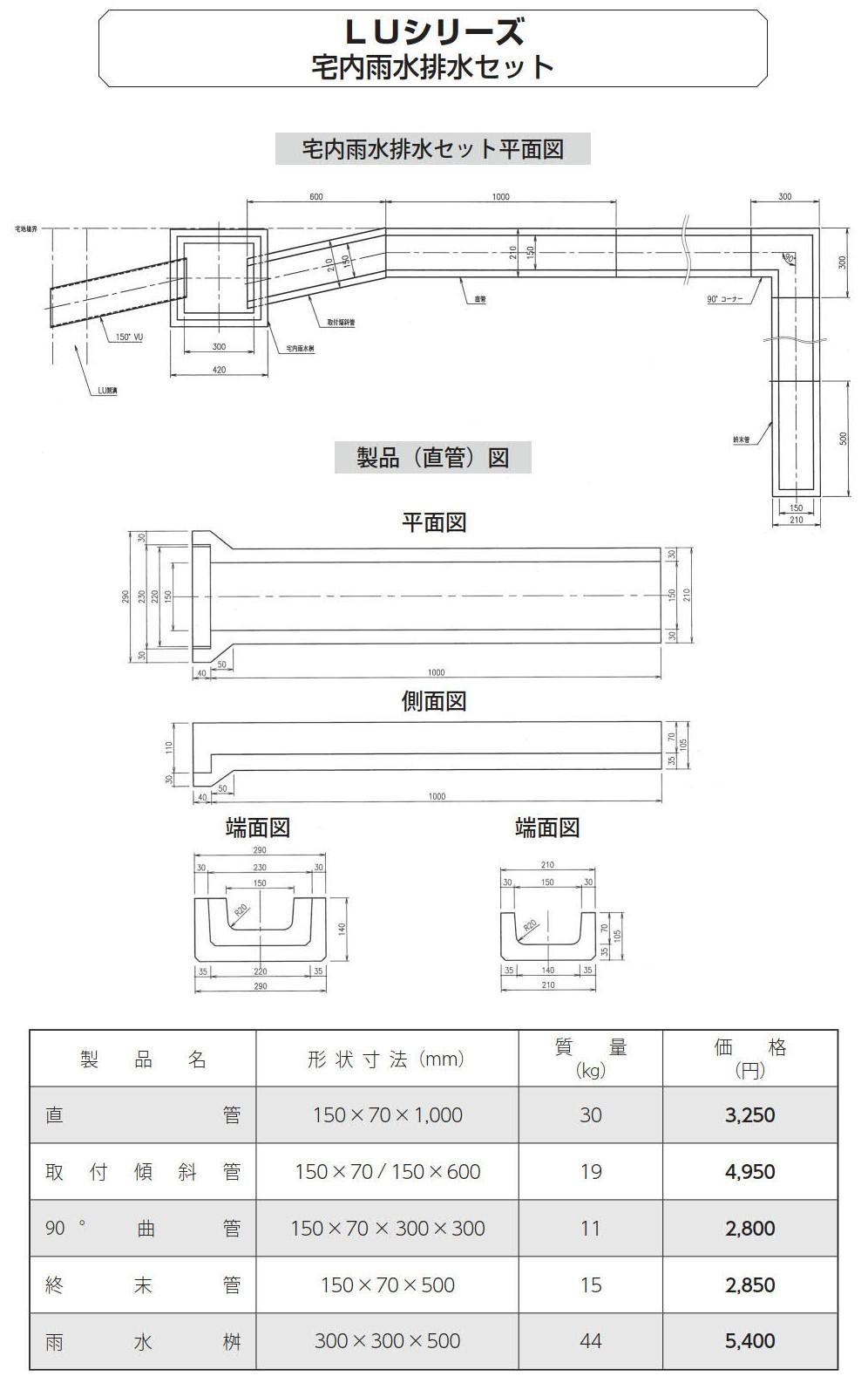オリジナル側溝|LUシリーズ 集水桝、宅内雨水排水セット 外形寸法 1