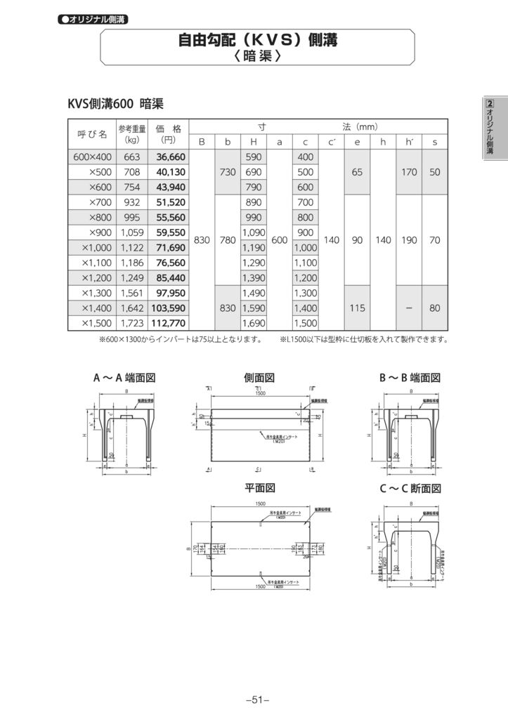 オリジナル側溝 自由勾配側溝(KVS側溝)暗渠 外形寸法 3