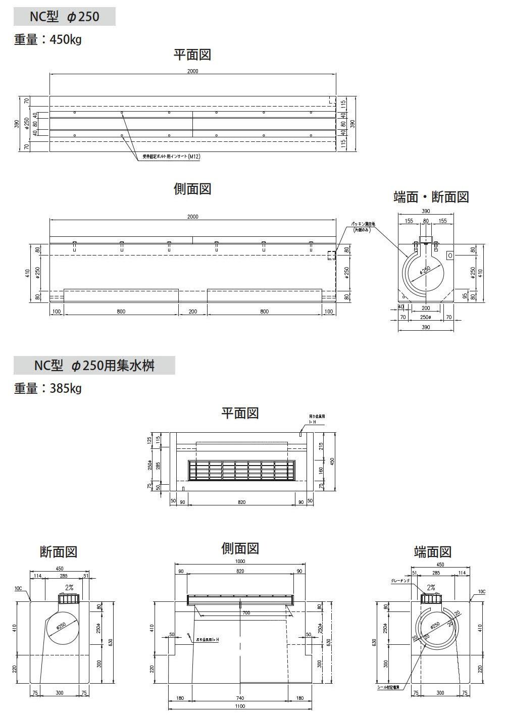 オリジナル側溝|円形水路 NC型 外形寸法 2