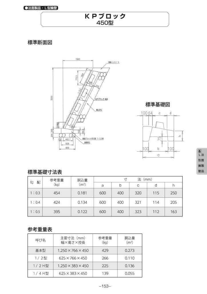 法面製品・L型擁壁|KPブロック450型 外形寸法 0