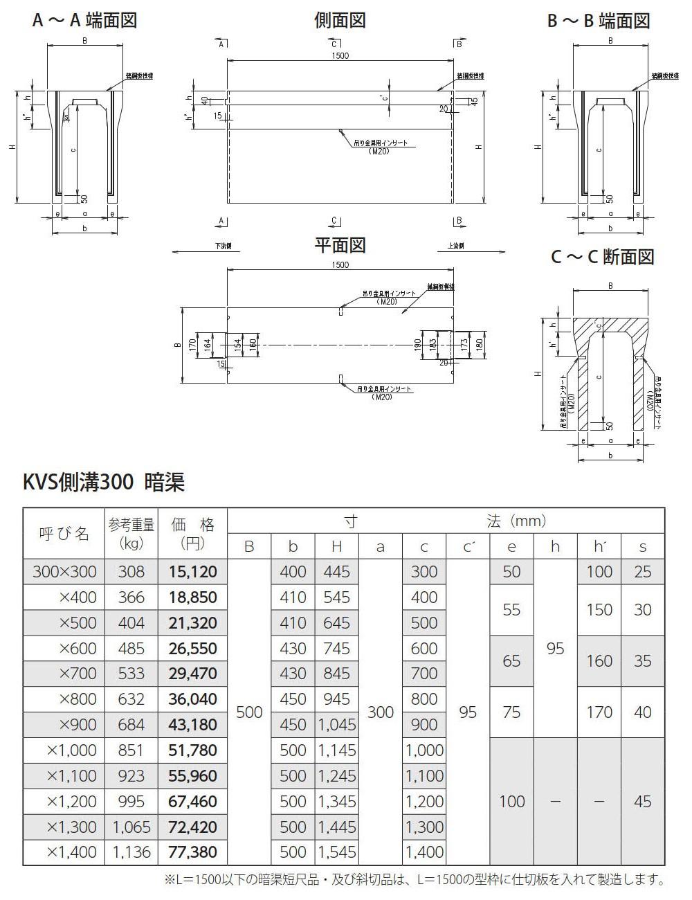 オリジナル側溝|自由勾配側溝(KVS側溝)暗渠 外形寸法 0