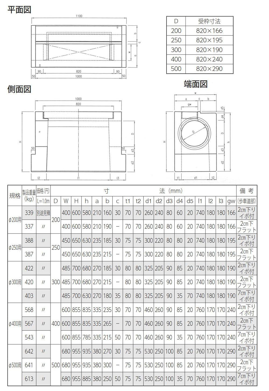 オリジナル側溝|円形水路 NB型 外形寸法 1