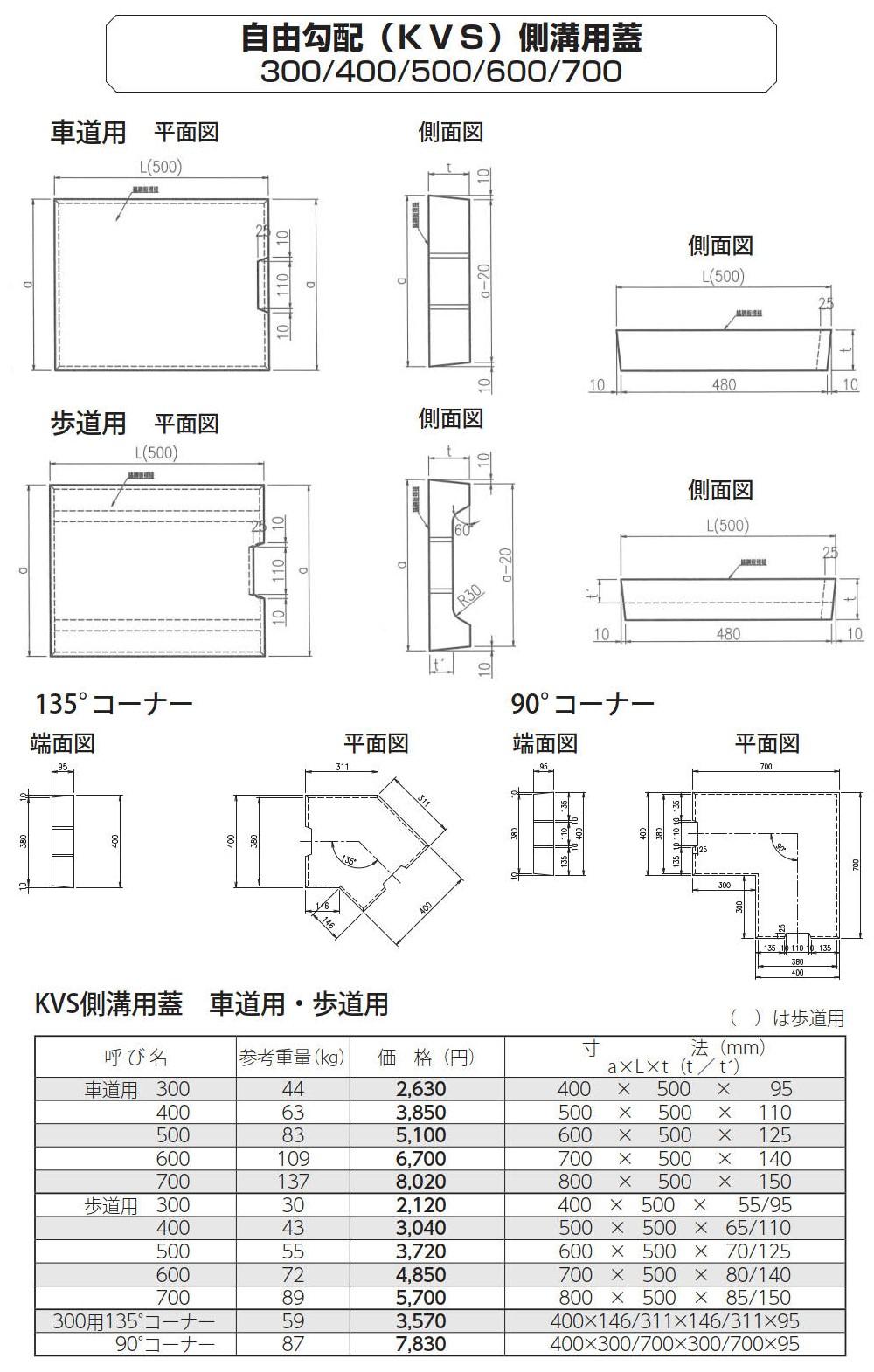 オリジナル側溝|自由勾配側溝(KVS側溝)土留、90°/135°コーナー、蓋 外形寸法 3